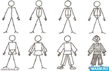 Научиться рисовать людей по схемам он